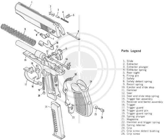 Читайте форум. http://talks.guns.ru/forummessage/81/272113.html.  9-мм пистолет Макарова (ПМ) 9-мм пистолет Макарова...